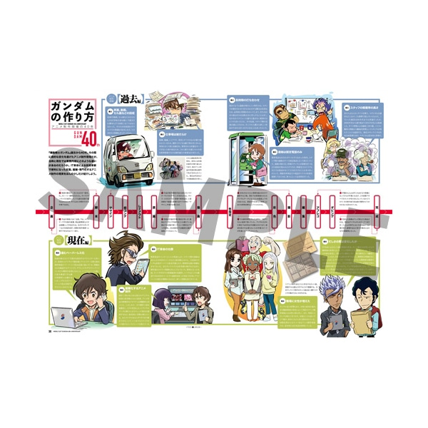 機動戦士ガンダム40周年記念オフィシャルブック